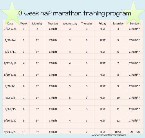 half marathon training program